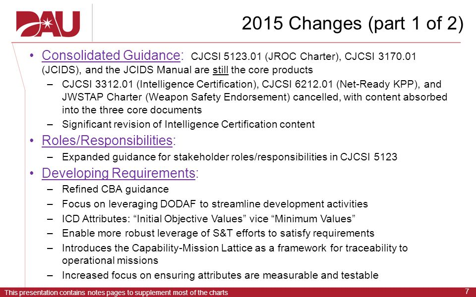 2015 Changes (part 1 of 2)