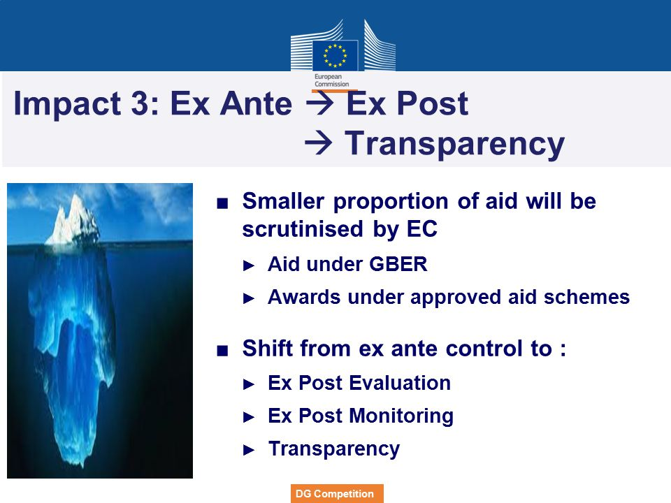 Impact 3: Ex Ante  Ex Post  Transparency