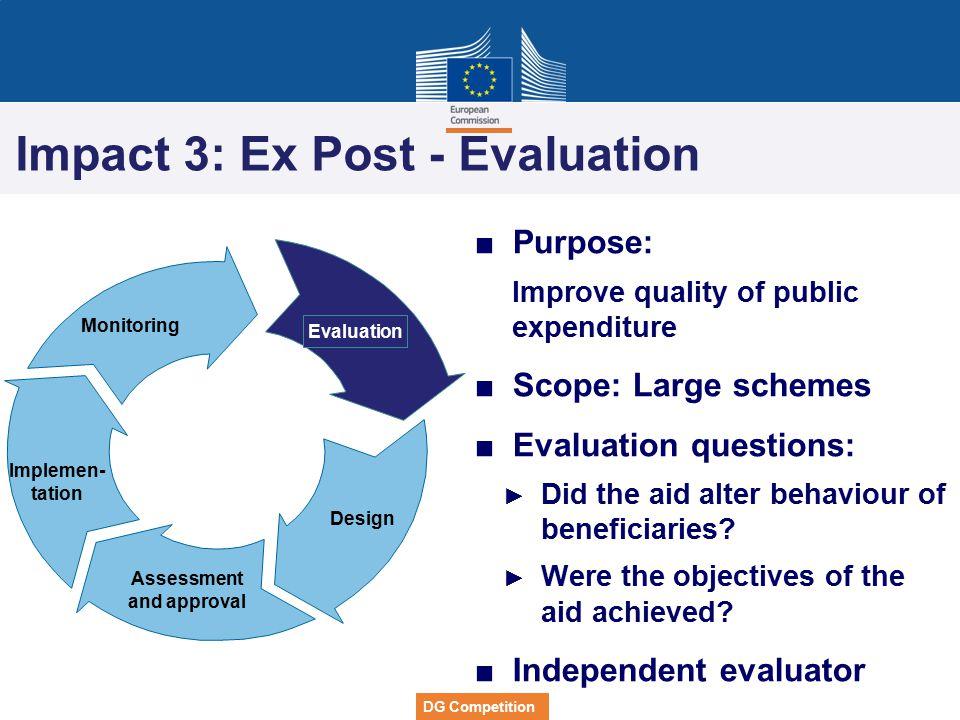 Impact 3: Ex Post - Evaluation
