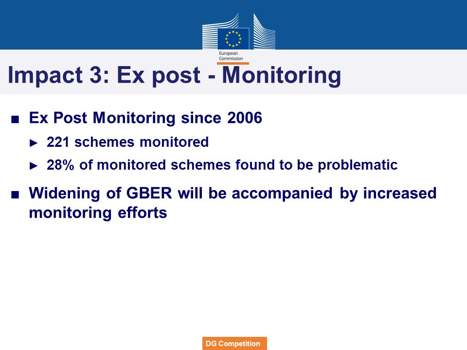 Impact 3: Ex post - Monitoring