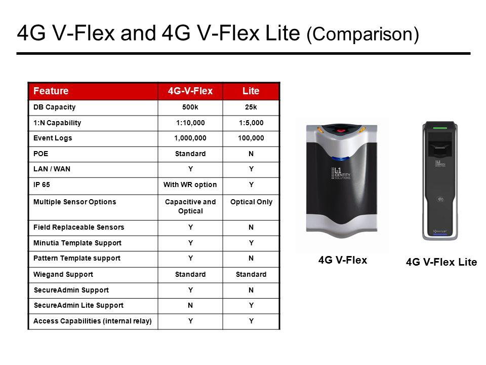 4G V-Flex and 4G V-Flex Lite (Comparison)