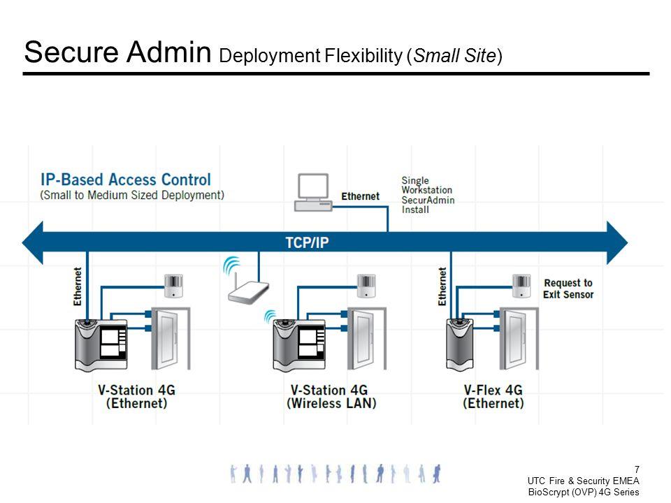 Secure Admin Deployment Flexibility (Small Site)