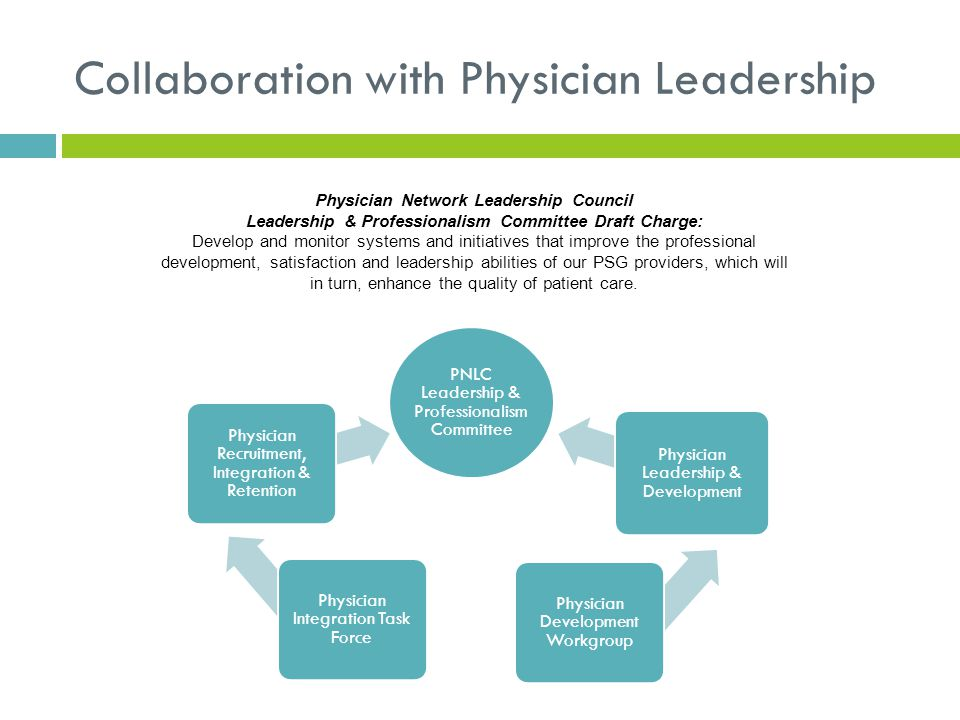 Collaboration with Physician Leadership