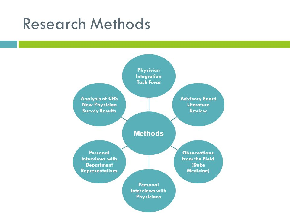Research Methods Methods Physician Integration Task Force