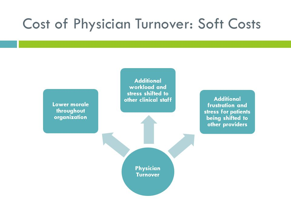 Cost of Physician Turnover: Soft Costs