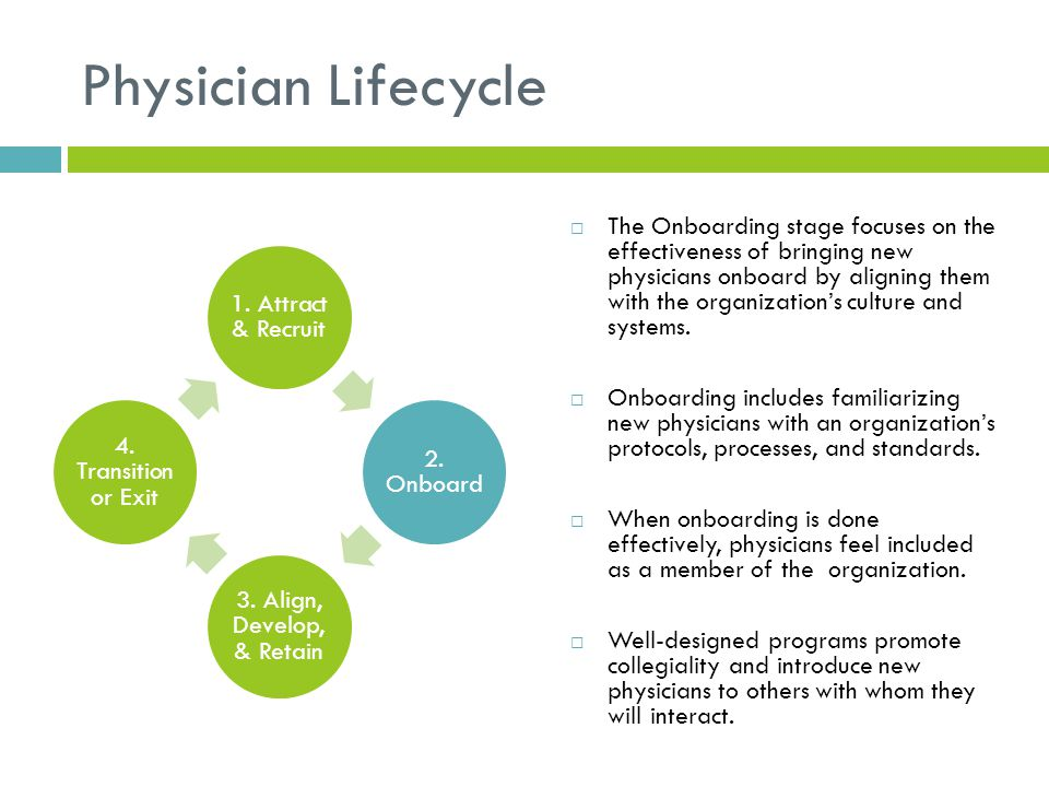 Physician Lifecycle