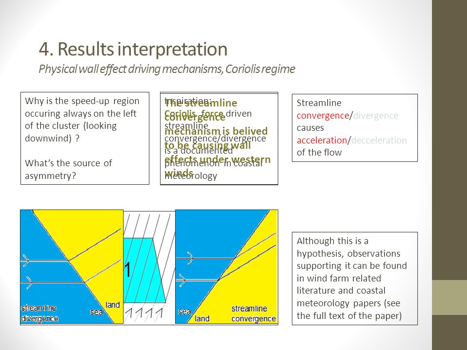 4. Results interpretation