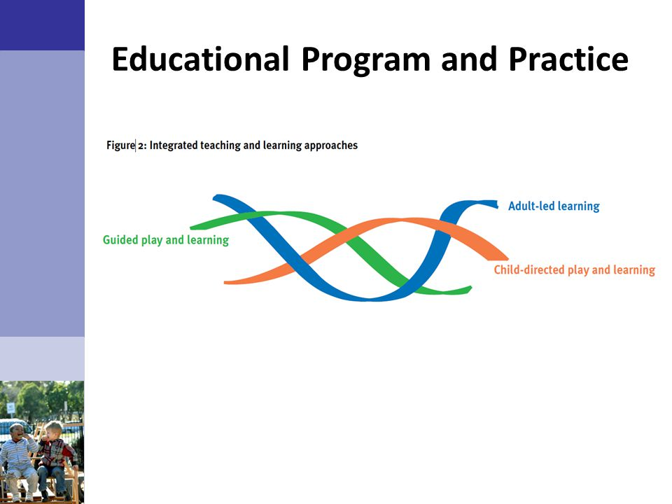 Educational Program and Practice
