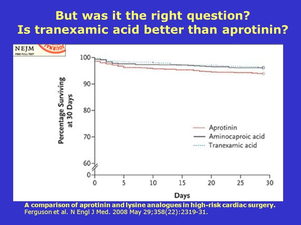 But was it the right question Is tranexamic acid better than aprotinin