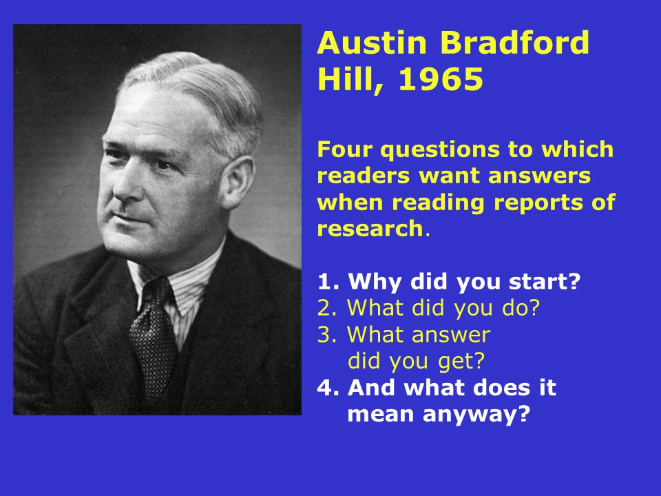 Austin Bradford Hill, 1965 Four questions to which readers want answers when reading reports of research. 1. Why did you start 2. What did you do 3. What answer did you get 4. And what does it mean anyway