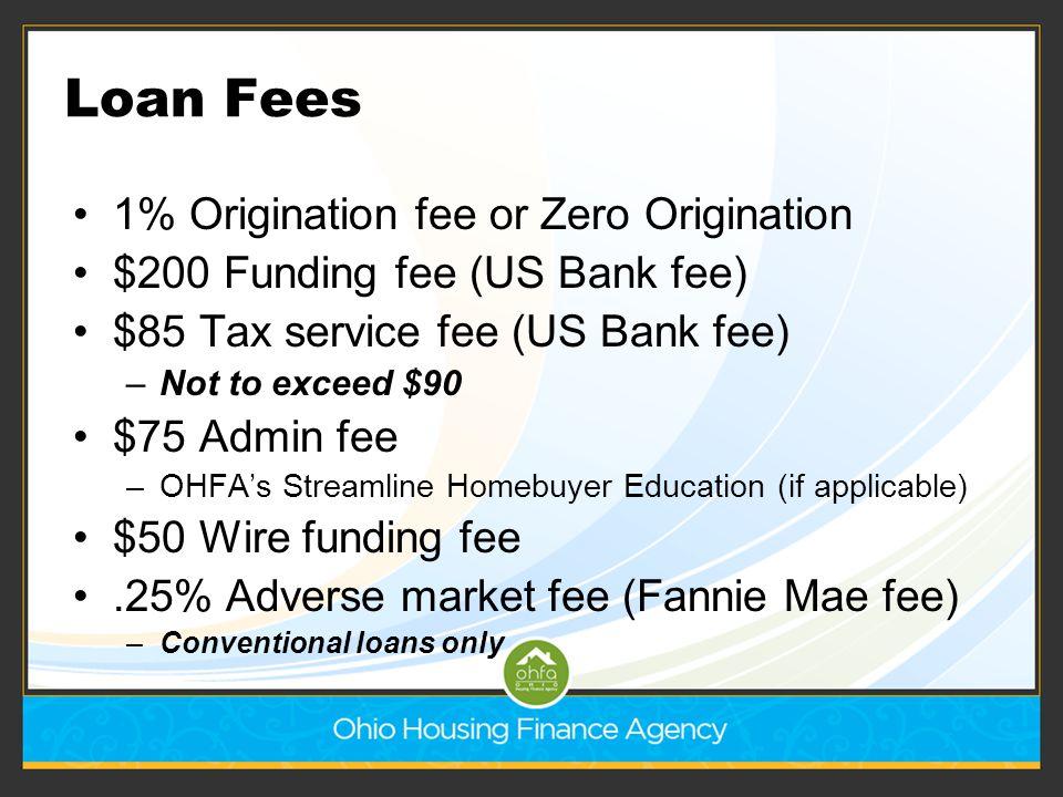 Loan Fees 1% Origination fee or Zero Origination