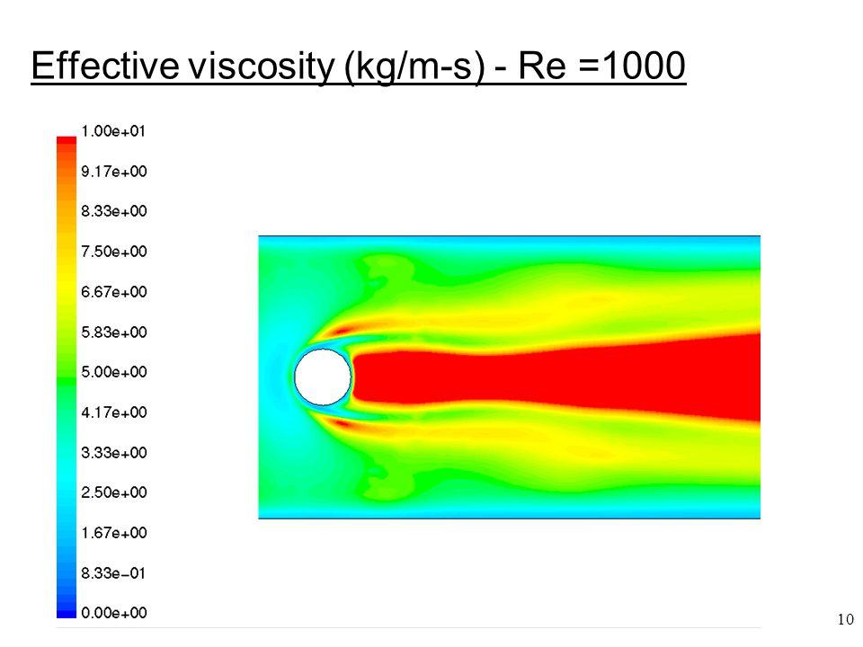 Effective viscosity (kg/m-s) - Re =1000
