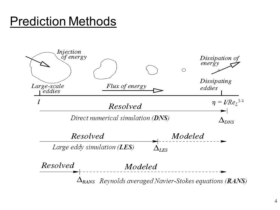 Prediction Methods l h = l/ReL3/4 Direct numerical simulation (DNS)