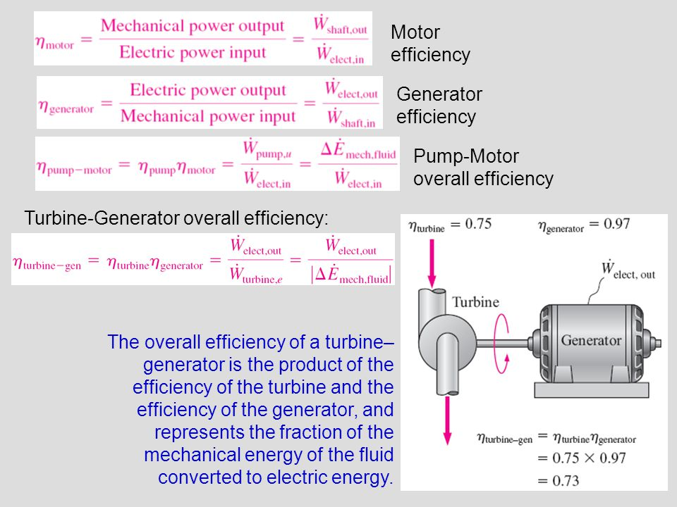 Motor efficiency Generator efficiency. Pump-Motor overall efficiency. Turbine-Generator overall efficiency:
