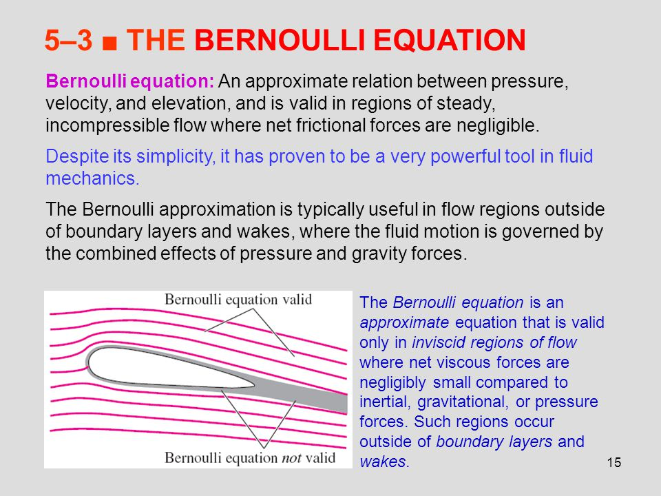 5–3 ■ THE BERNOULLI EQUATION