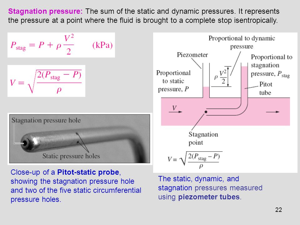 Stagnation pressure: The sum of the static and dynamic pressures