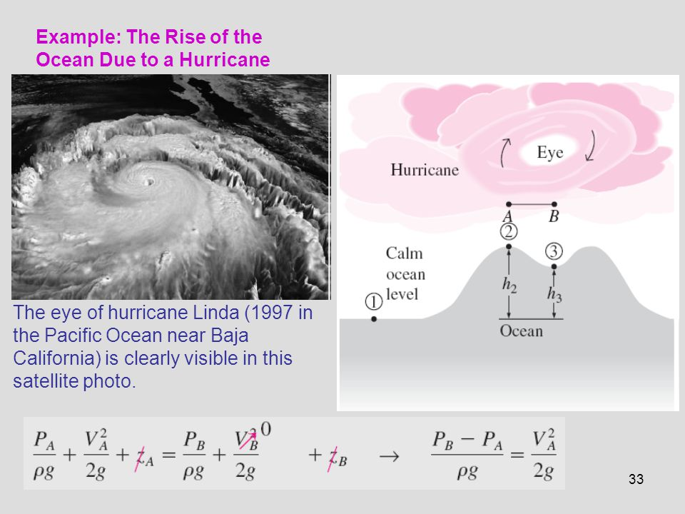 Example: The Rise of the Ocean Due to a Hurricane
