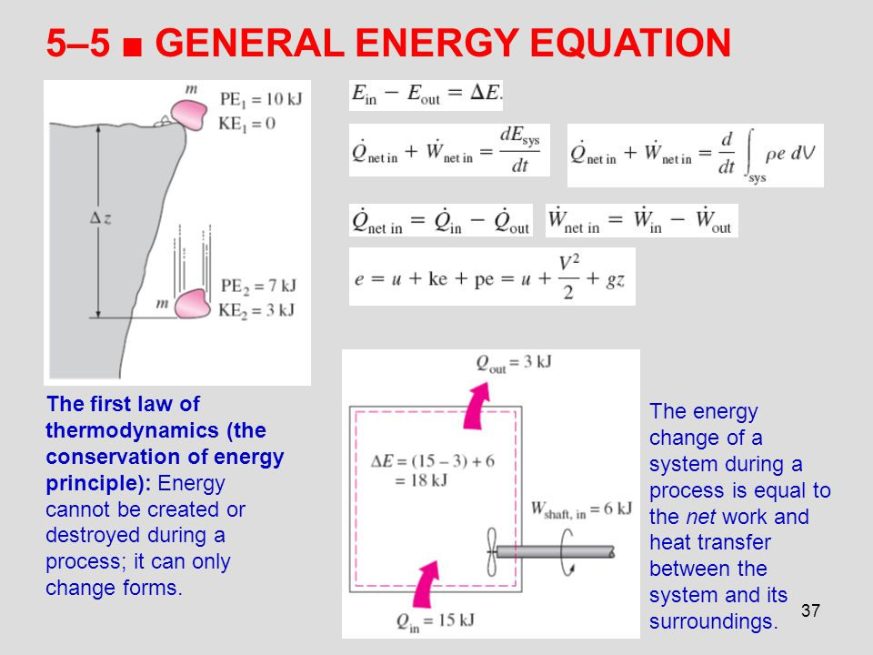 5–5 ■ GENERAL ENERGY EQUATION