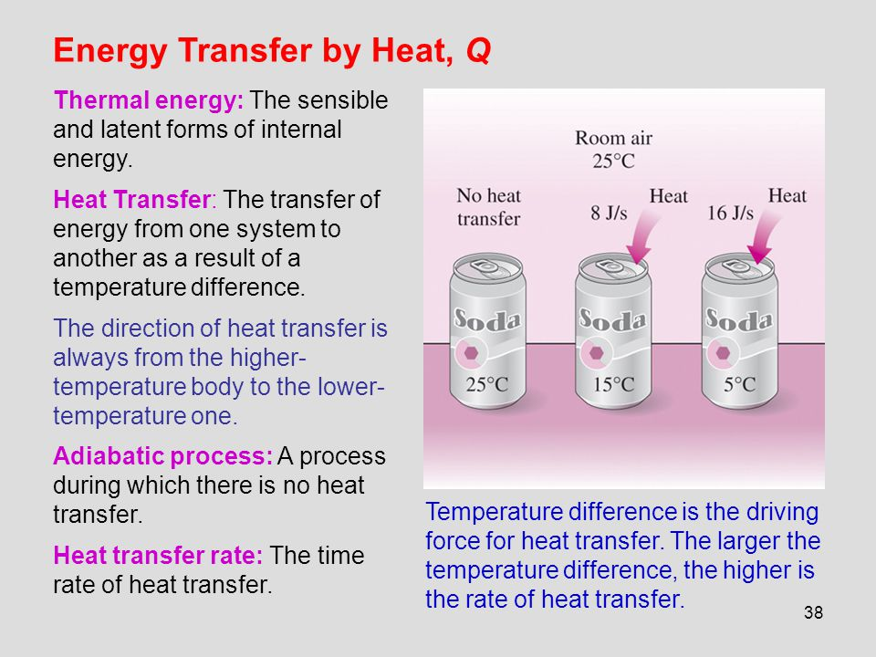 Energy Transfer by Heat, Q