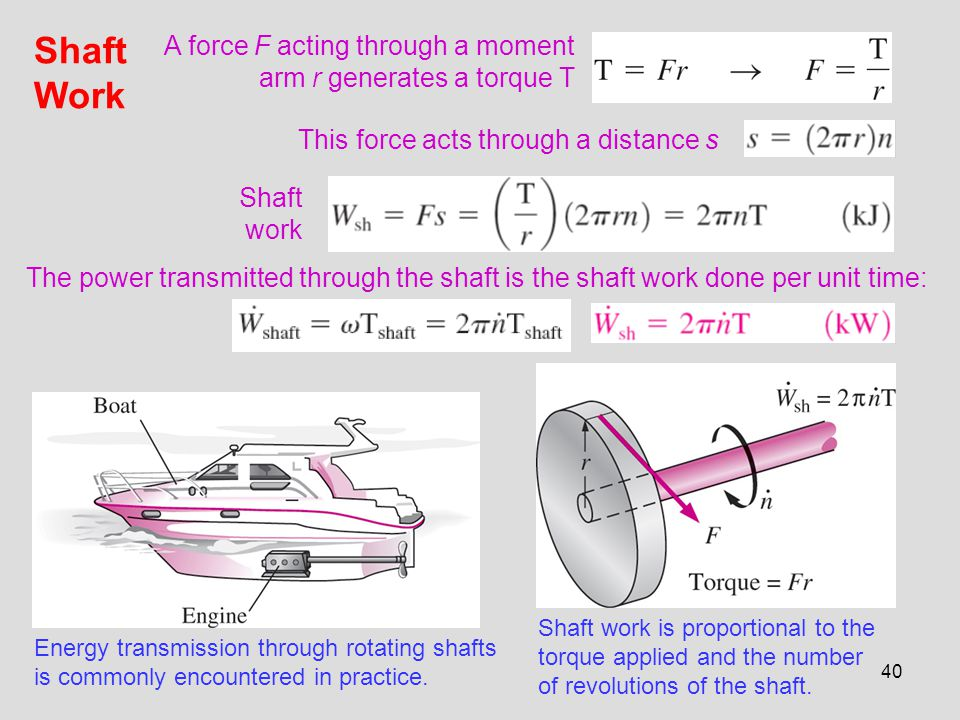 Shaft Work A force F acting through a moment arm r generates a torque T. This force acts through a distance s.