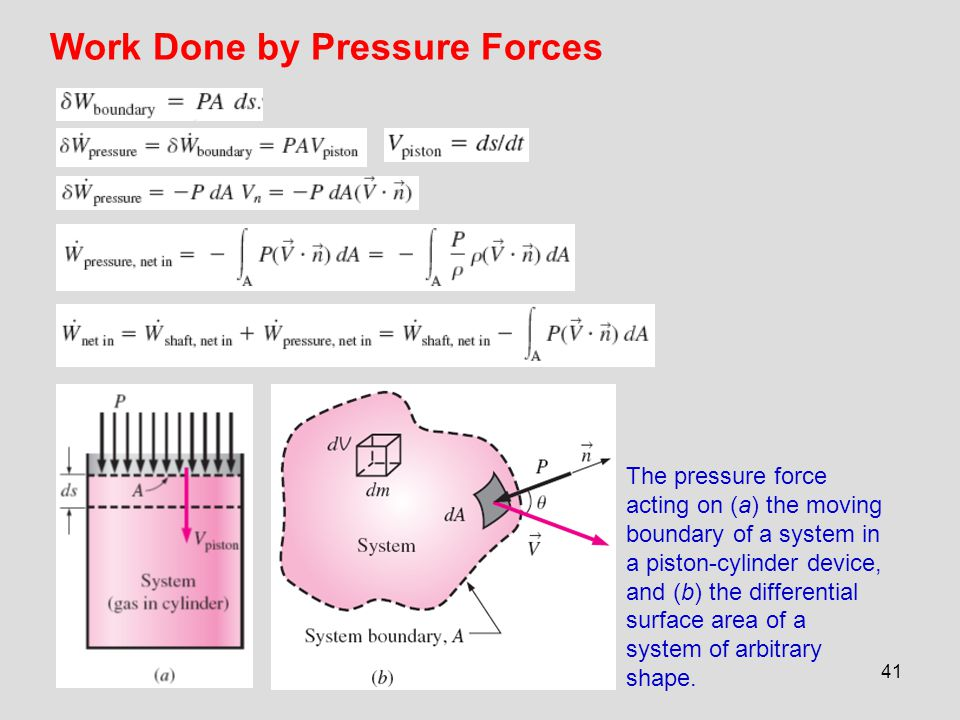 Work Done by Pressure Forces