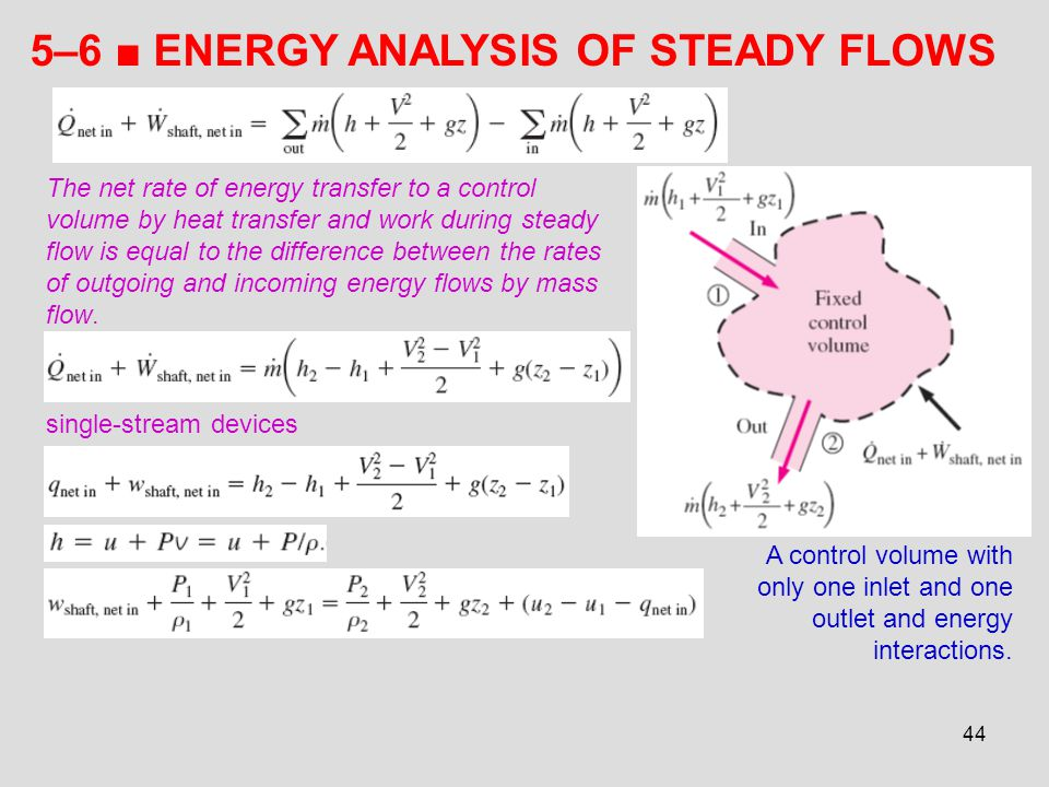 5–6 ■ ENERGY ANALYSIS OF STEADY FLOWS