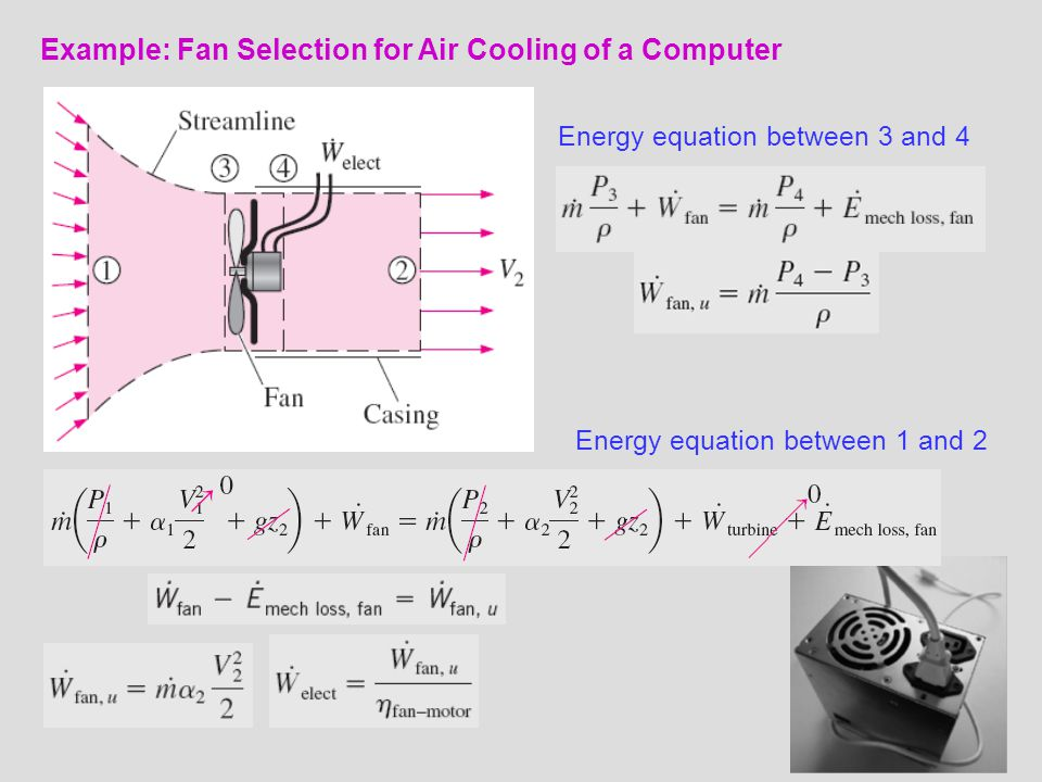 Example: Fan Selection for Air Cooling of a Computer