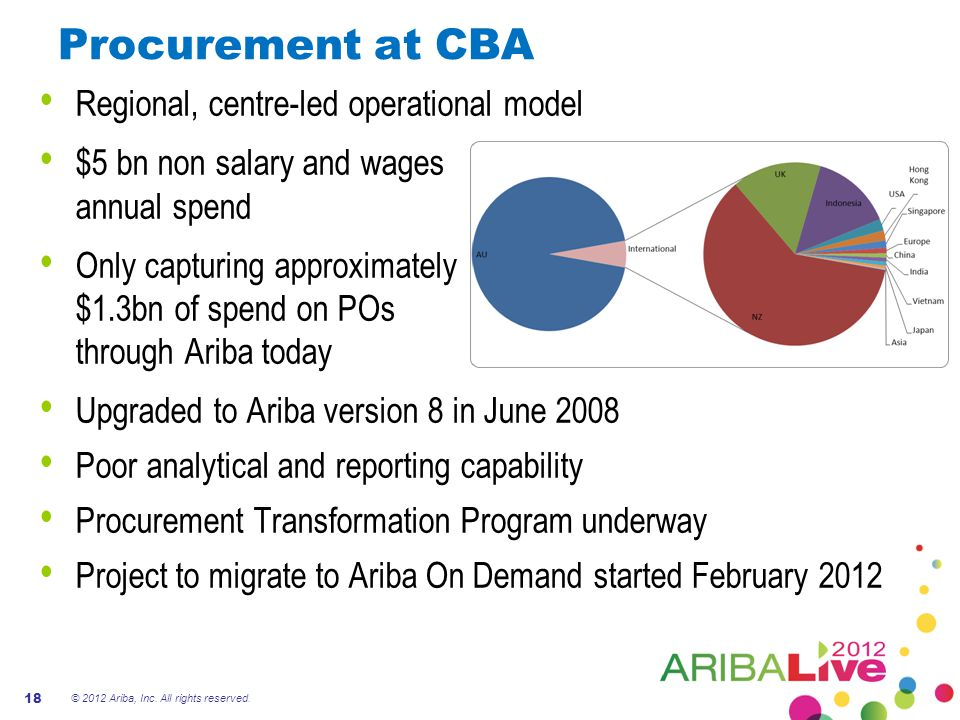 Procurement at CBA Regional, centre-led operational model