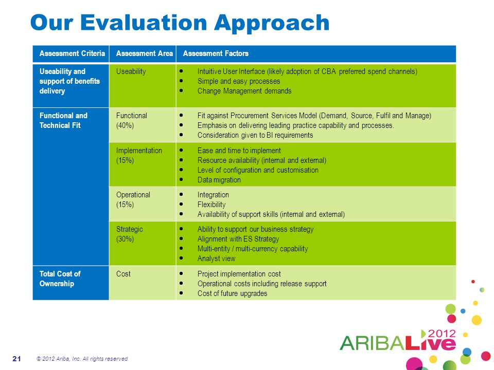 Our Evaluation Approach