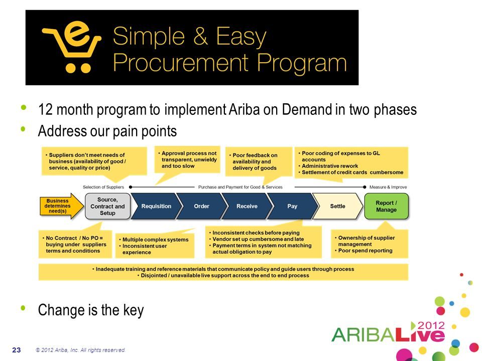 12 month program to implement Ariba on Demand in two phases