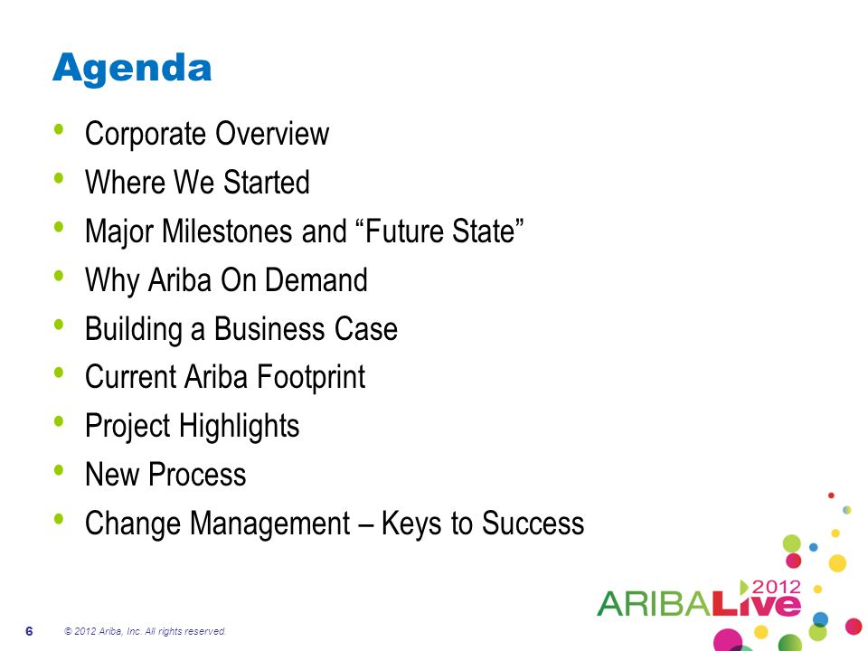 Agenda Corporate Overview Where We Started