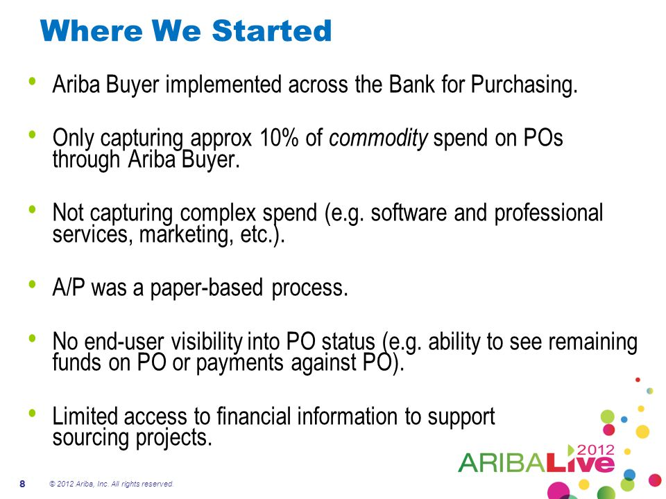 Where We Started Ariba Buyer implemented across the Bank for Purchasing. Only capturing approx 10% of commodity spend on POs through Ariba Buyer.