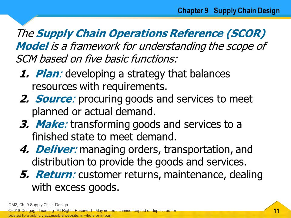 The Supply Chain Operations Reference (SCOR)