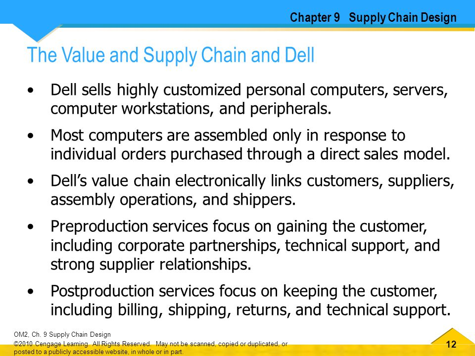 The Value and Supply Chain and Dell