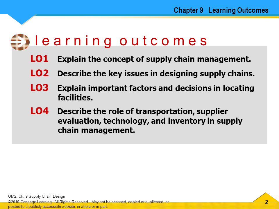 Chapter 9 Learning Outcomes