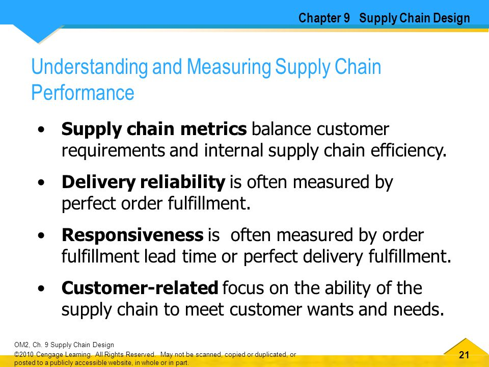 Understanding and Measuring Supply Chain Performance