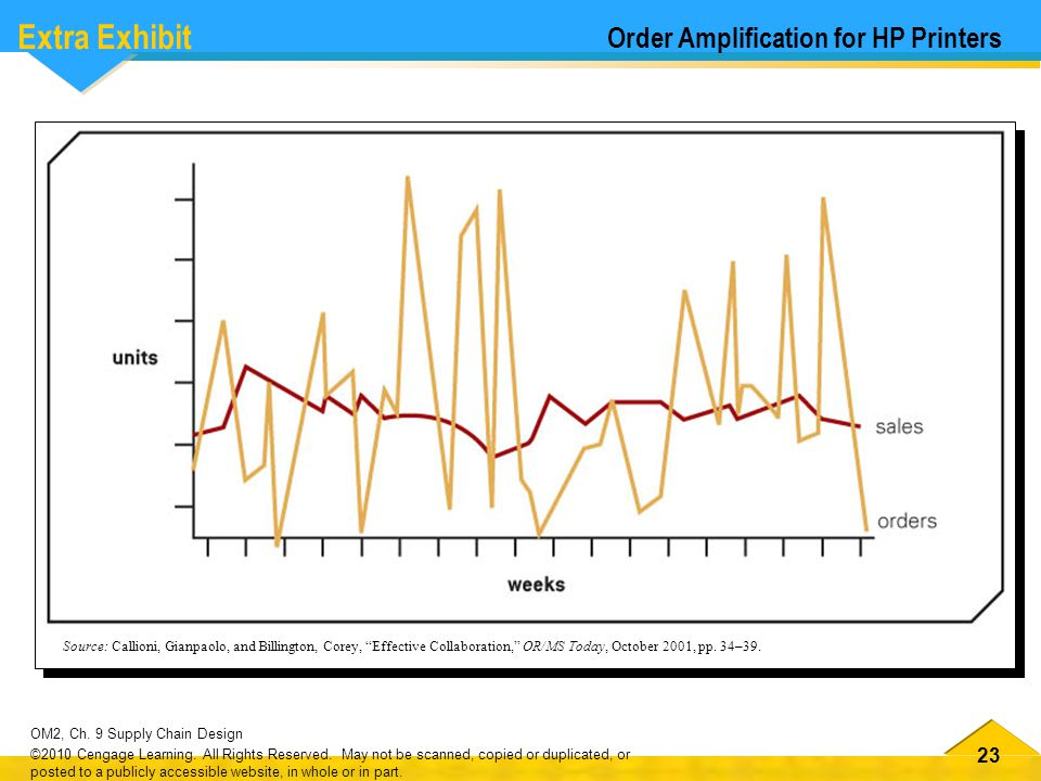 Extra Exhibit Order Amplification for HP Printers