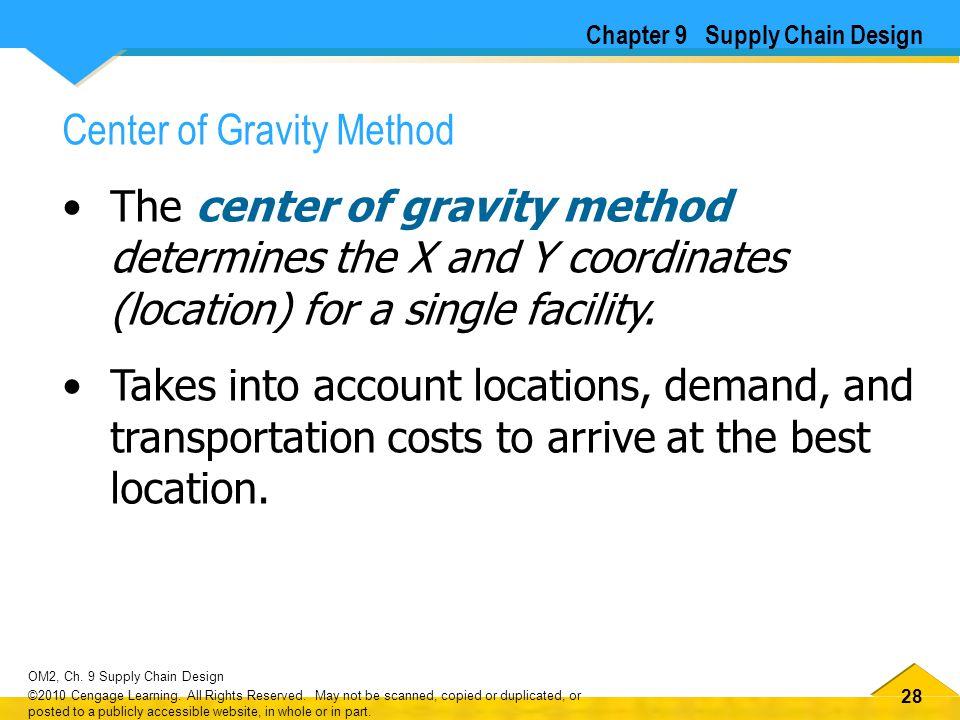 Center of Gravity Method