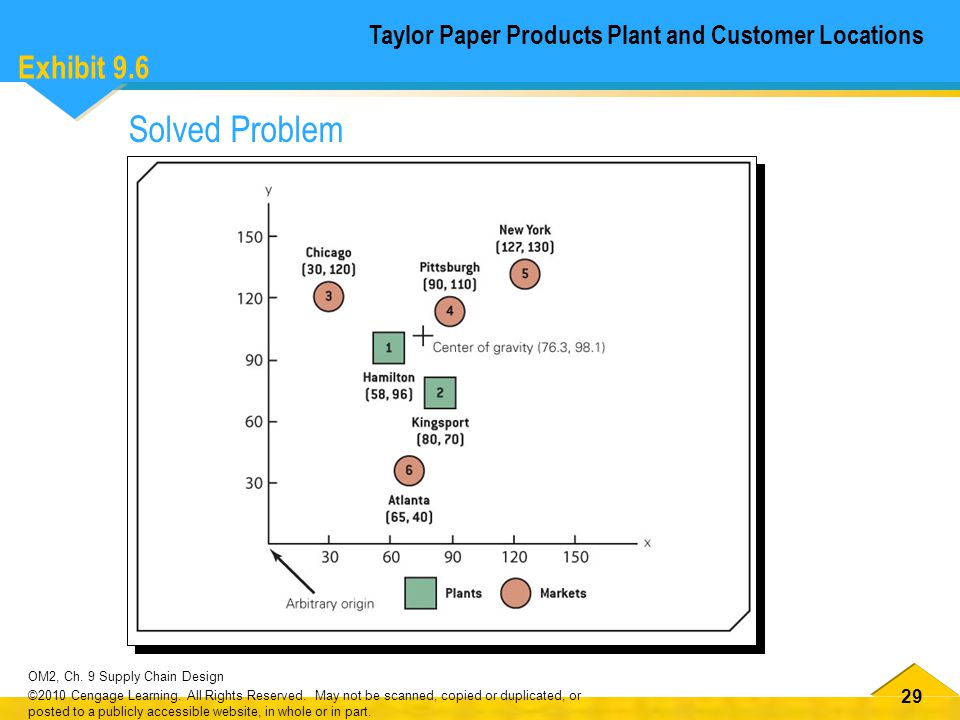 Solved Problem Exhibit 9.6