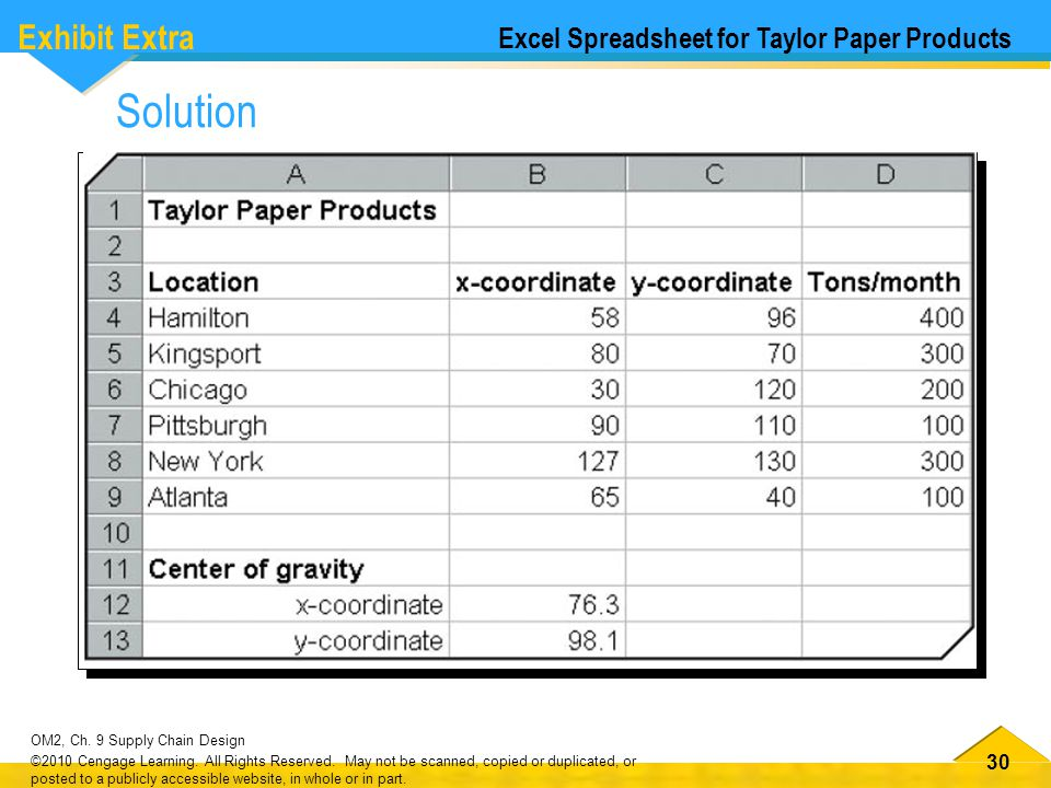 Exhibit Extra Excel Spreadsheet for Taylor Paper Products Solution