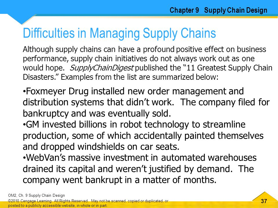 Difficulties in Managing Supply Chains