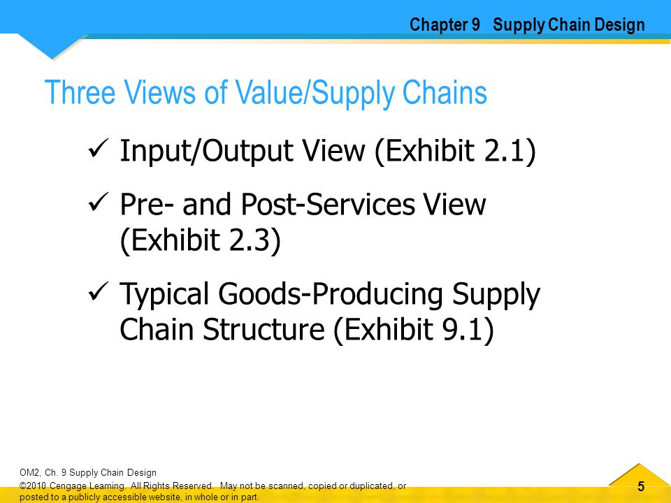 Three Views of Value/Supply Chains