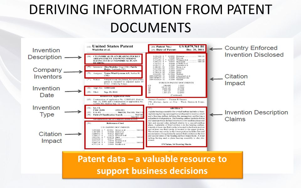 DERIVING INFORMATION FROM PATENT DOCUMENTS