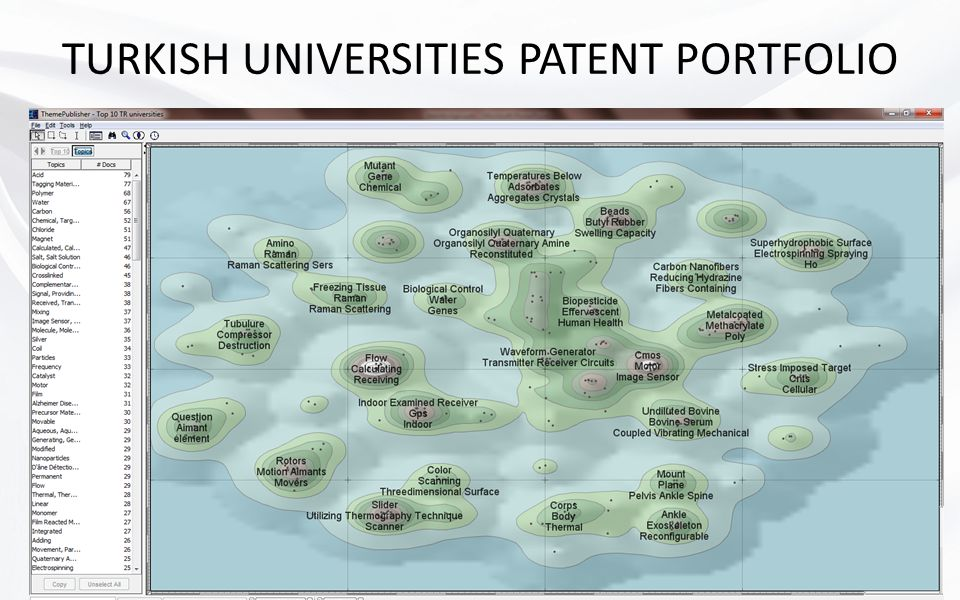 TURKISH UNIVERSITIES PATENT PORTFOLIO