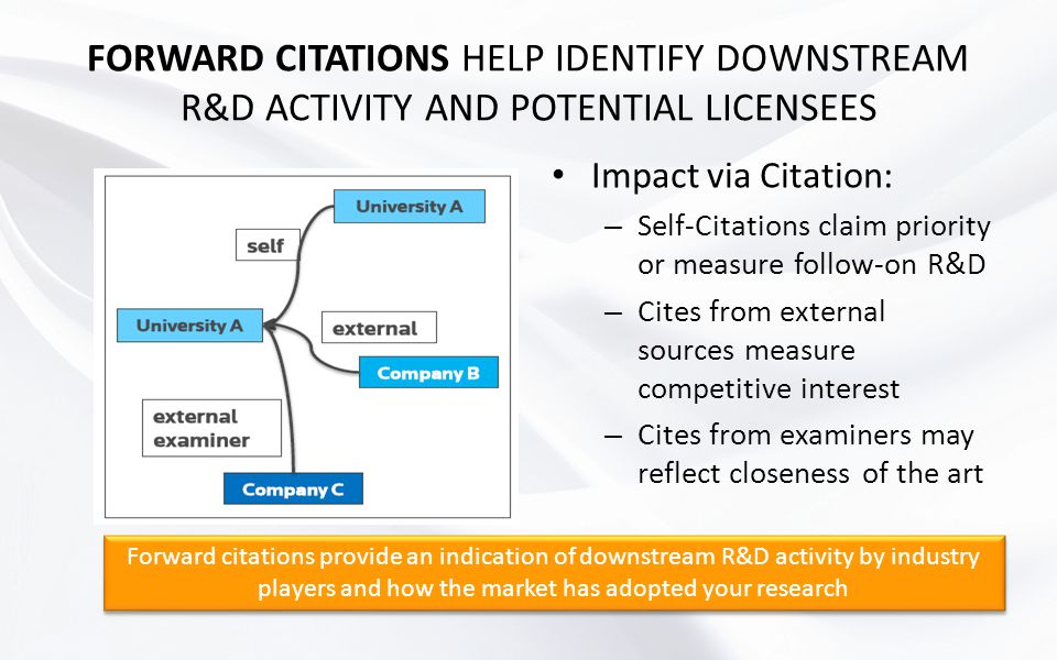 FORWARD CITATIONS HELP IDENTIFY DOWNSTREAM R&D ACTIVITY AND POTENTIAL LICENSEES