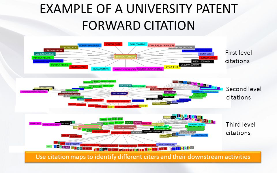 EXAMPLE OF A UNIVERSITY PATENT FORWARD CITATION