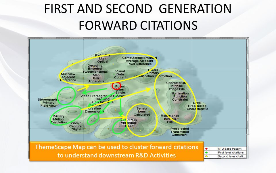 FIRST AND SECOND GENERATION FORWARD CITATIONS