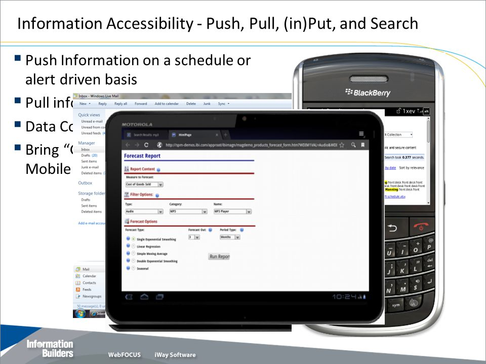 Information Accessibility - Push, Pull, (in)Put, and Search