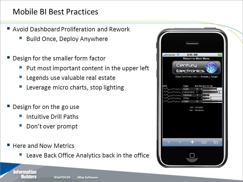 Mobile BI Best Practices