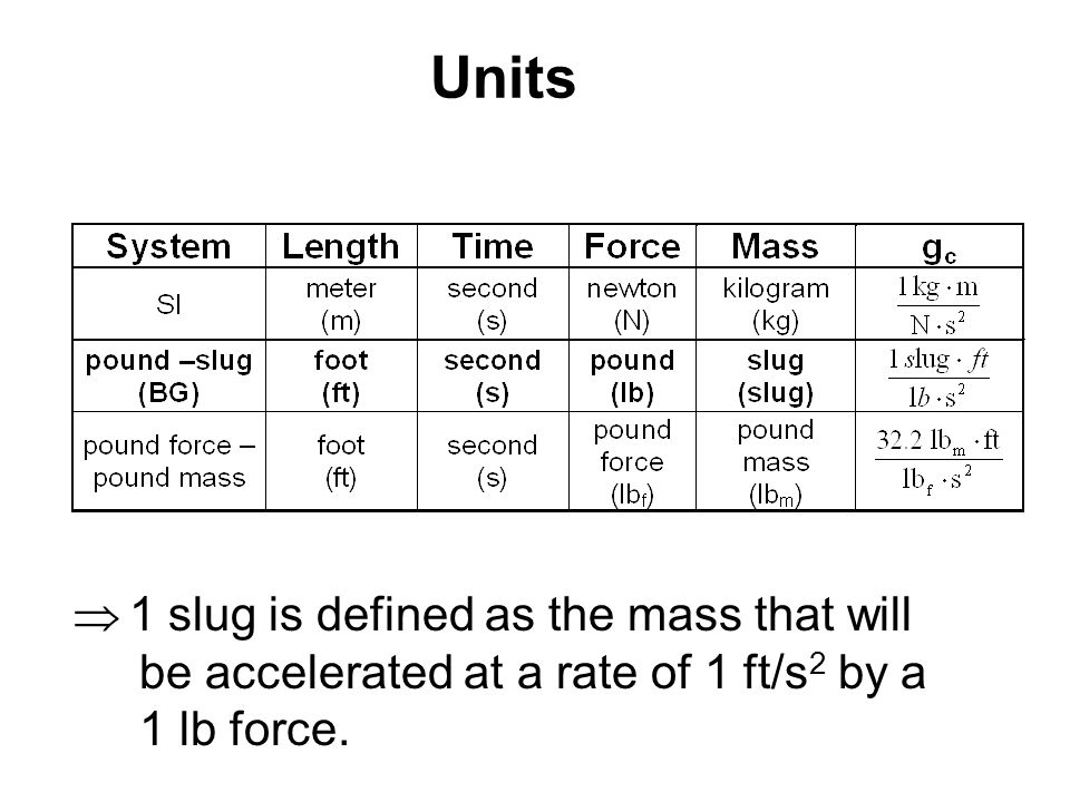 Units 1 slug is defined as the mass that will
